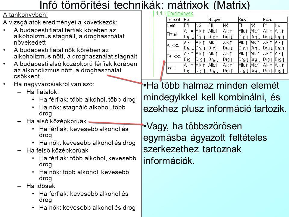Infó tömörítési technikák: mátrixok (Matrix) A tankönyvben: A vizsgálatok eredményei a következők: A budapesti fiatal férfiak körében az alkoholizmus