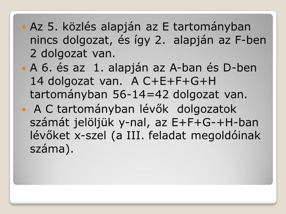 Az 5. közlés alapján az E tartományban nincs dolgozat, és így 2. alapján az F-ben 2 dolgozat van. A 6. és az 1. alapján az A-ban és D-ben 14 dolgozat