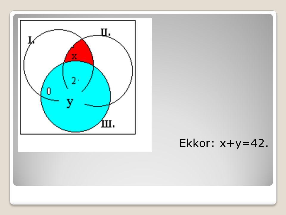 Ekkor: x+y=42.