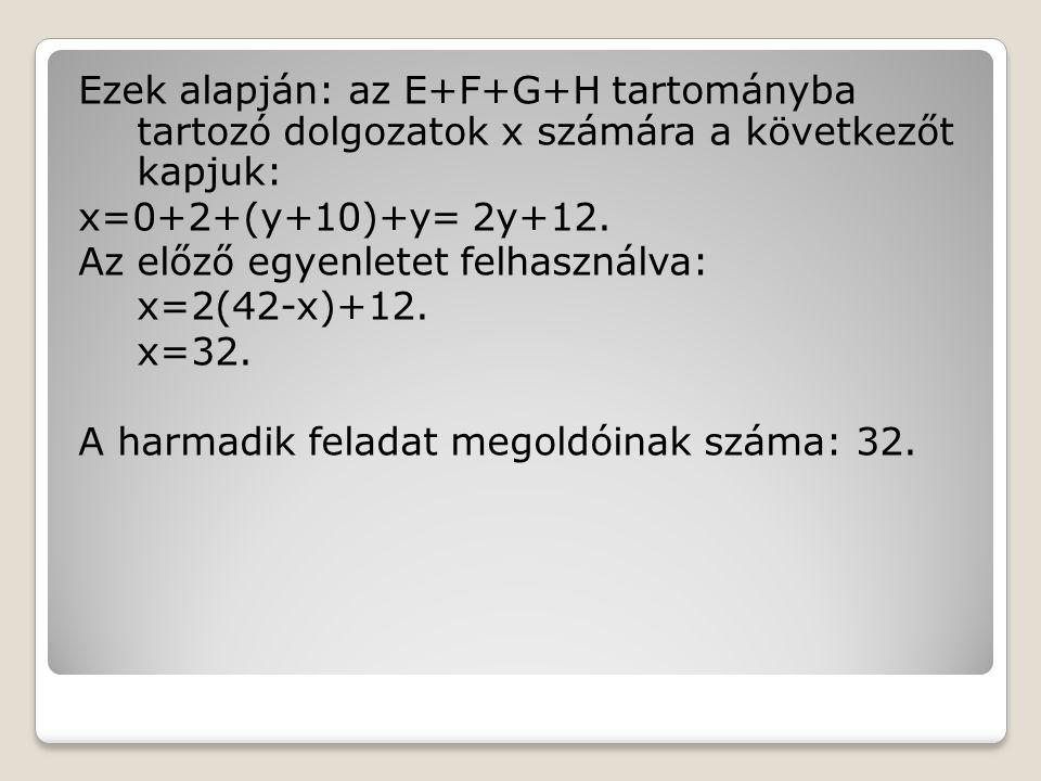 Ezek alapján: az E+F+G+H tartományba tartozó dolgozatok x számára a következőt kapjuk: x=0+2+(y+10)+y= 2y+12. Az előző egyenletet felhasználva: x=2(42