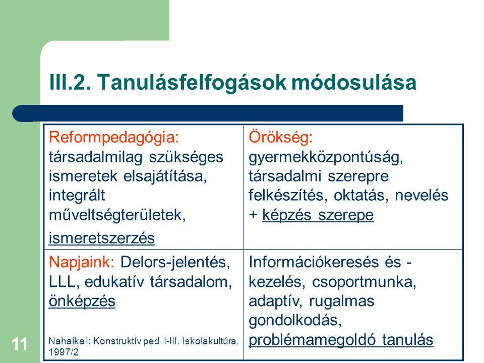 11 III.2. Tanulásfelfogások módosulása Reformpedagógia: társadalmilag szükséges ismeretek elsajátítása, integrált műveltségterületek, ismeretszerzés Ö
