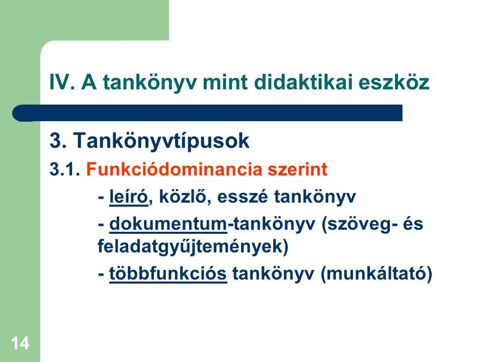 14 IV. A tankönyv mint didaktikai eszköz 3. Tankönyvtípusok 3.1. Funkciódominancia szerint - leíró, közlő, esszé tankönyv - dokumentum-tankönyv (szöve