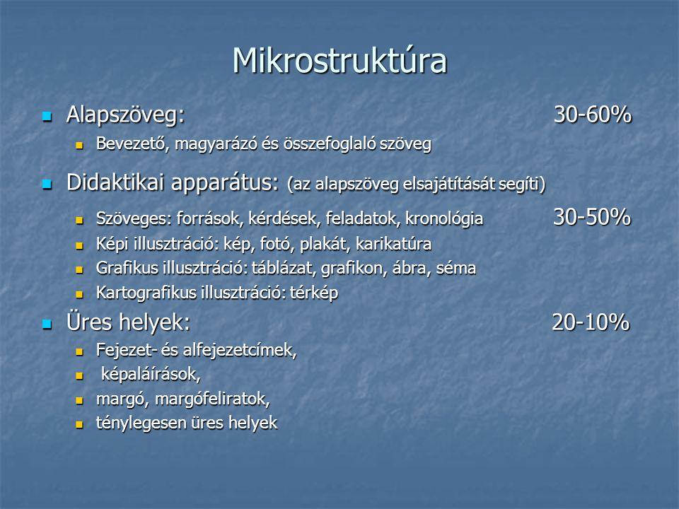 Mikrostruktúra Alapszöveg: 30-60% Alapszöveg: 30-60% Bevezető, magyarázó és összefoglaló szöveg Bevezető, magyarázó és összefoglaló szöveg Didaktikai