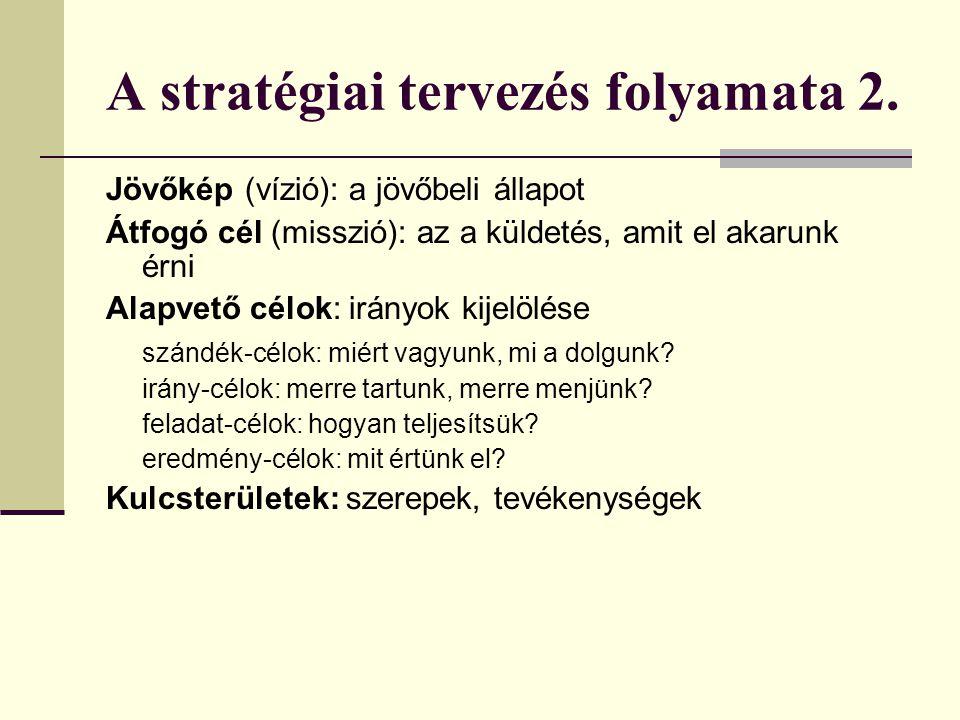 A stratégiai tervezés folyamata 2. Jövőkép (vízió): a jövőbeli állapot Átfogó cél (misszió): az a küldetés, amit el akarunk érni Alapvető célok: irány