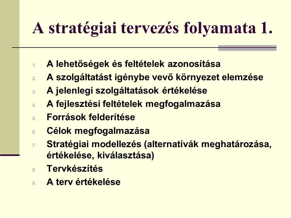 A stratégiai tervezés folyamata 1. 1. A lehetőségek és feltételek azonosítása 2. A szolgáltatást igénybe vevő környezet elemzése 3. A jelenlegi szolgá