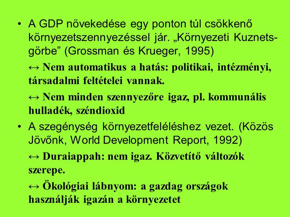 A GDP növekedése egy ponton túl csökkenő környezetszennyezéssel jár.