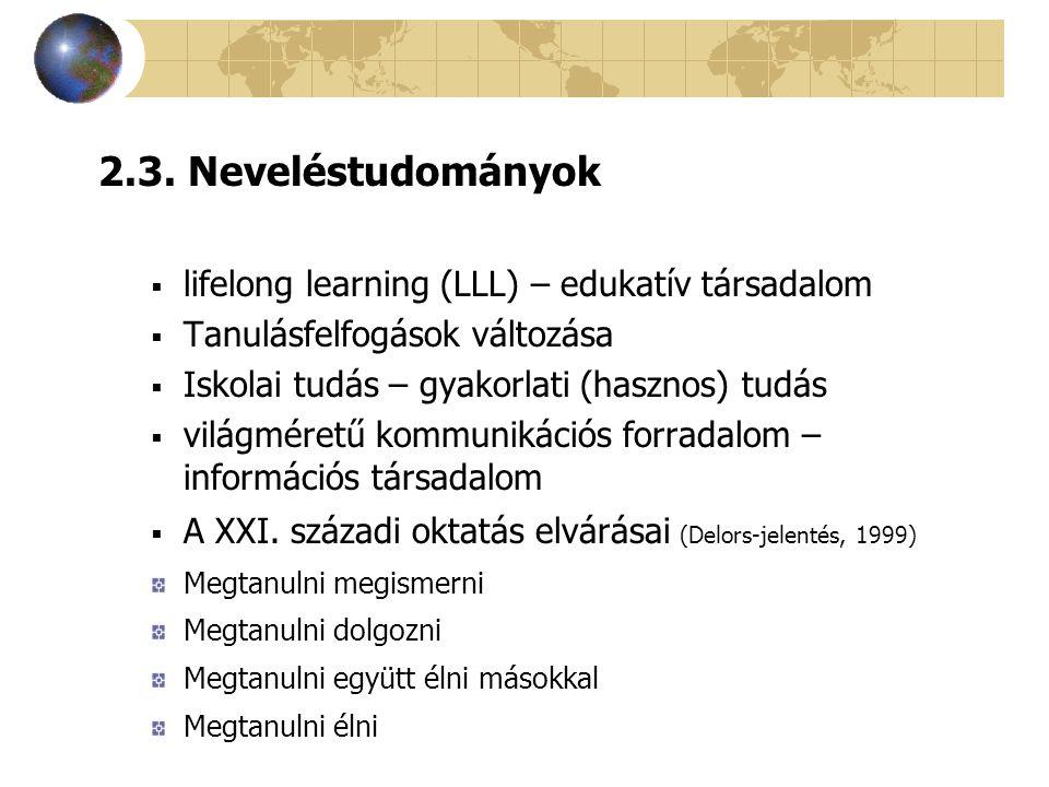 2.3. Neveléstudományok  lifelong learning (LLL) – edukatív társadalom  Tanulásfelfogások változása  Iskolai tudás – gyakorlati (hasznos) tudás  vi