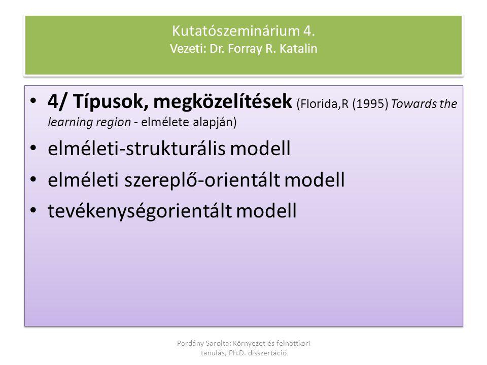 4/ Típusok, megközelítések (Florida,R (1995) Towards the learning region - elmélete alapján) elméleti-strukturális modell elméleti szereplő-orientált