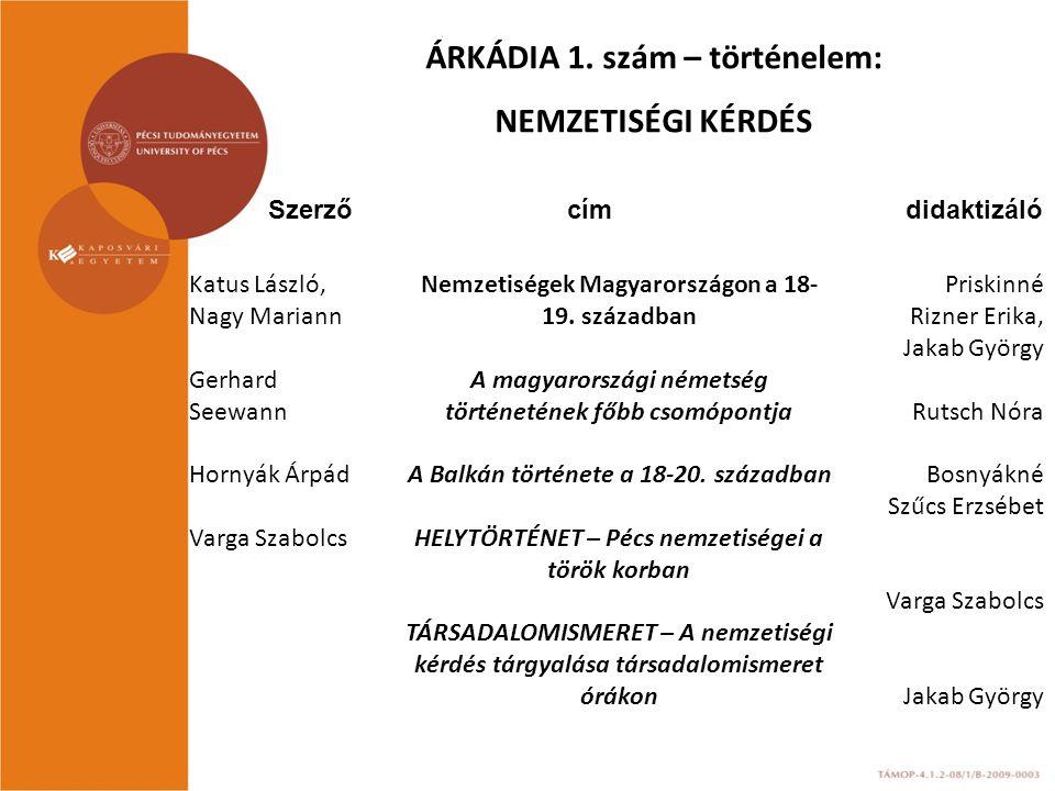 Nemzetiségek Magyarországon a 18- 19.