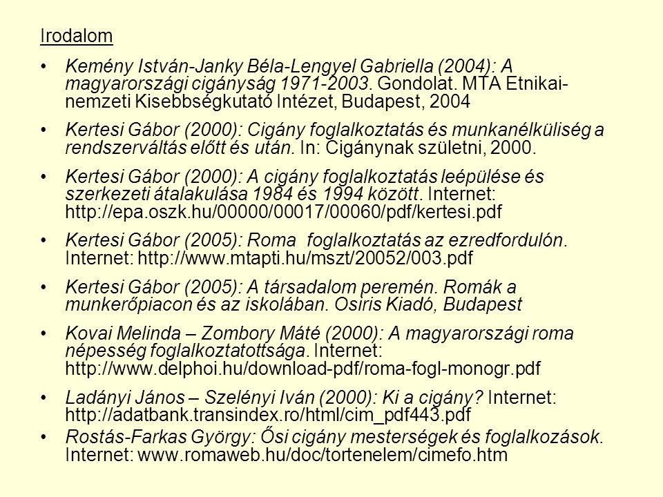 Irodalom Kemény István-Janky Béla-Lengyel Gabriella (2004): A magyarországi cigányság 1971-2003. Gondolat. MTA Etnikai- nemzeti Kisebbségkutató Intéze