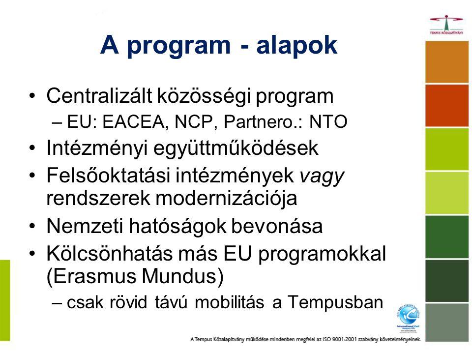 A program - alapok Centralizált közösségi program –EU: EACEA, NCP, Partnero.: NTO Intézményi együttműködések Felsőoktatási intézmények vagy rendszerek modernizációja Nemzeti hatóságok bevonása Kölcsönhatás más EU programokkal (Erasmus Mundus) –csak rövid távú mobilitás a Tempusban