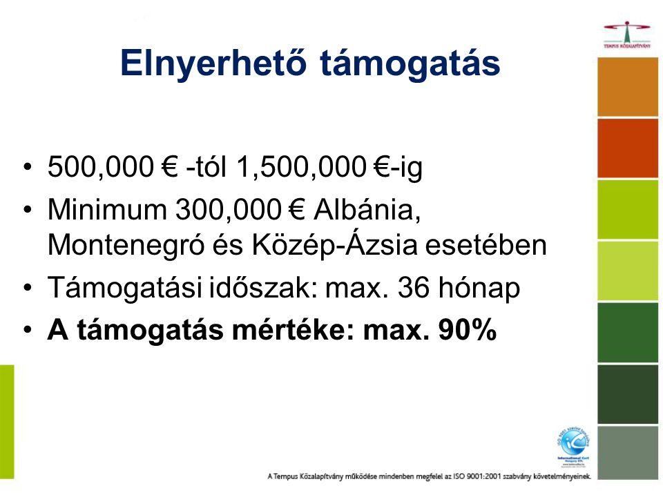 Elnyerhető támogatás 500,000 € -tól 1,500,000 €-ig Minimum 300,000 € Albánia, Montenegró és Közép-Ázsia esetében Támogatási időszak: max.