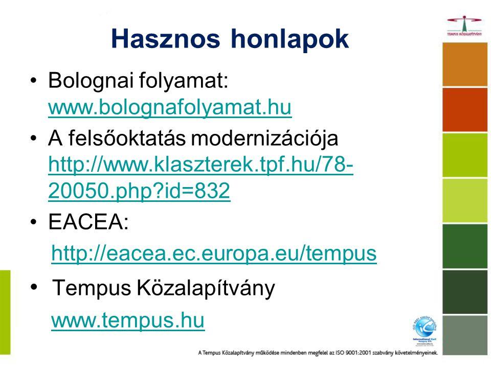 Hasznos honlapok Bolognai folyamat: www.bolognafolyamat.hu www.bolognafolyamat.hu A felsőoktatás modernizációja http://www.klaszterek.tpf.hu/78- 20050.php?id=832 http://www.klaszterek.tpf.hu/78- 20050.php?id=832 EACEA: http://eacea.ec.europa.eu/tempus Tempus Közalapítvány www.tempus.hu