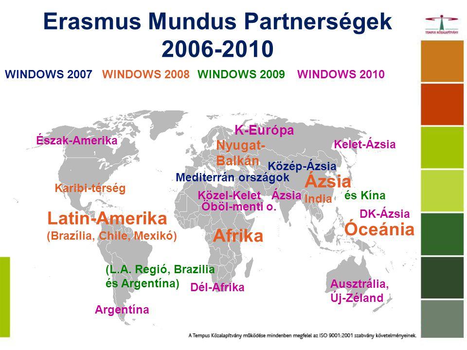 Erasmus Mundus Partnerségek 2006-2010 WINDOWS 2007WINDOWS 2008WINDOWS 2009 Nyugat- Balkán Közép-Ázsia Mediterrán országok Ázsia India Óceánia Afrika Karibi-térség Latin-Amerika (Brazília, Chile, Mexikó) és Kína (L.A.