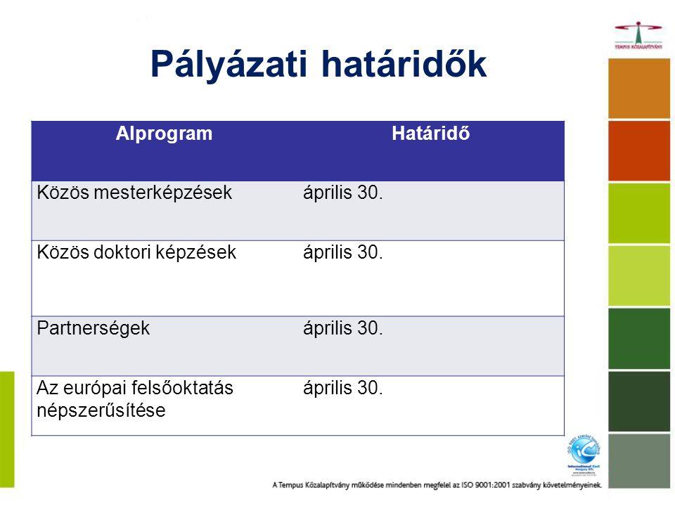 Pályázati határidők AlprogramHatáridő Közös mesterképzésekáprilis 30.