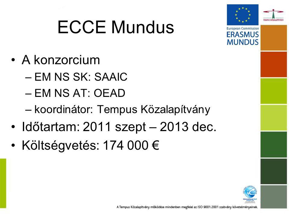 ECCE Mundus A konzorcium –EM NS SK: SAAIC –EM NS AT: OEAD –koordinátor: Tempus Közalapítvány Időtartam: 2011 szept – 2013 dec.