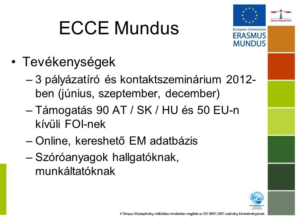 ECCE Mundus Tevékenységek –3 pályázatíró és kontaktszeminárium 2012- ben (június, szeptember, december) –Támogatás 90 AT / SK / HU és 50 EU-n kívüli FOI-nek –Online, kereshető EM adatbázis –Szóróanyagok hallgatóknak, munkáltatóknak