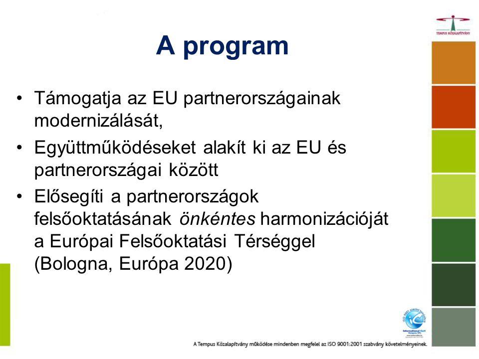 A program Támogatja az EU partnerországainak modernizálását, Együttműködéseket alakít ki az EU és partnerországai között Elősegíti a partnerországok felsőoktatásának önkéntes harmonizációját a Európai Felsőoktatási Térséggel (Bologna, Európa 2020)