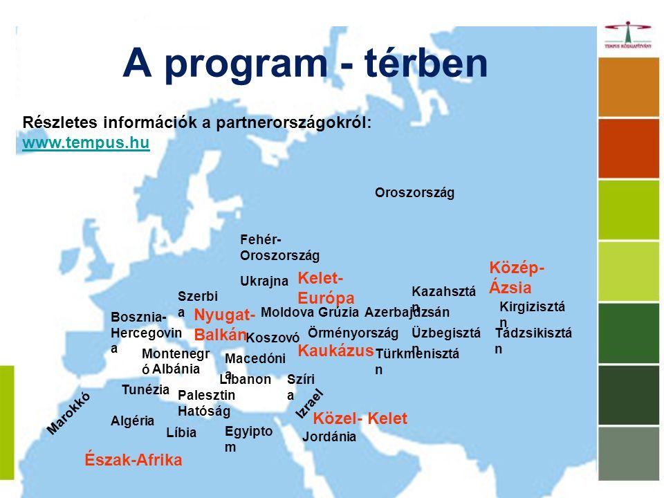 A program - térben Észak-Afrika Nyugat- Balkán Közel- Kelet Kelet- Európa Közép- Ázsia Marokkó Algéria Tunézia Egyipto m Palesztin Hatóság Izrael Jordánia Szíri a Libanon Albánia Bosznia- Hercegovin a Szerbi a Koszovó Montenegr ó Macedóni a Oroszország Fehér- Oroszország Ukrajna MoldovaGrúzia Örményország Azerbajdzsán Kazahsztá n Üzbegisztá n Türkmenisztá n Tádzsikisztá n Kirgizisztá n Kaukázus Részletes információk a partnerországokról: www.tempus.hu www.tempus.hu Líbia