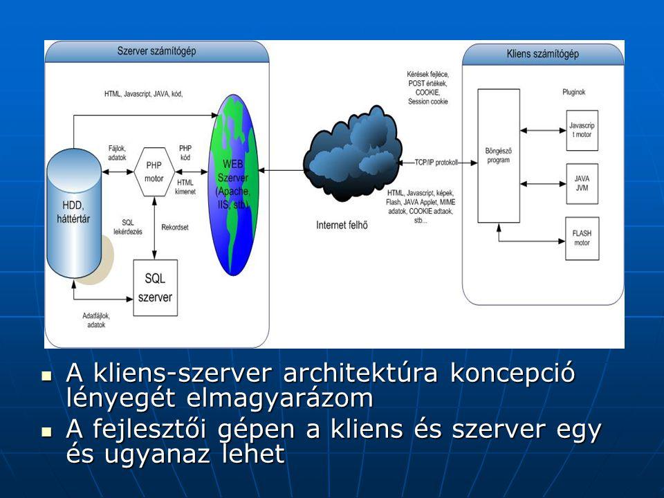 A kliens-szerver architektúra koncepció lényegét elmagyarázom A kliens-szerver architektúra koncepció lényegét elmagyarázom A fejlesztői gépen a kliens és szerver egy és ugyanaz lehet A fejlesztői gépen a kliens és szerver egy és ugyanaz lehet