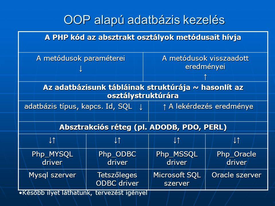 OOP alapú adatbázis kezelés A PHP kód az absztrakt osztályok metódusait hívja A metódusok paraméterei ↓ A metódusok visszaadott eredményei ↑ Az adatbá