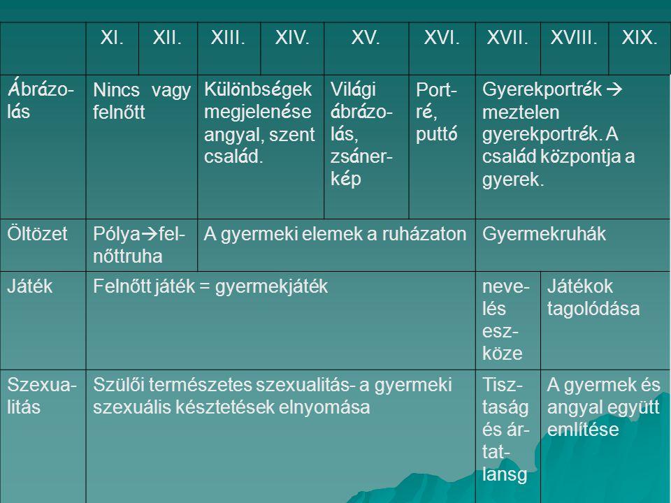 GYERMEKFELFOGÁS KONTRA GYAKORLAT A XXI.SZ. ELEJÉN A MODERN, DEMOKRATIKUS TÁRSADALMAKBAN II.