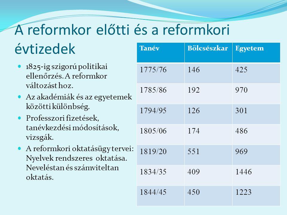 A reformkor előtti és a reformkori évtizedek 1825-ig szigorú politikai ellenőrzés. A reformkor változást hoz. Az akadémiák és az egyetemek közötti kül