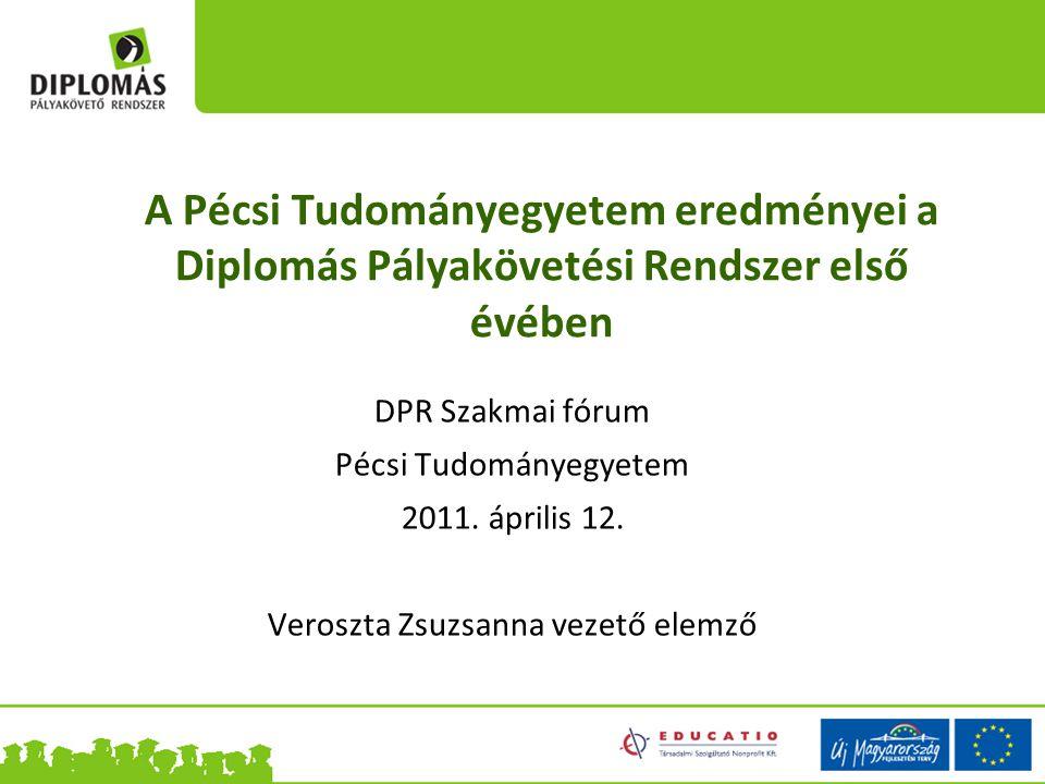 A Pécsi Tudományegyetem eredményei a Diplomás Pályakövetési Rendszer első évében DPR Szakmai fórum Pécsi Tudományegyetem 2011. április 12. Veroszta Zs