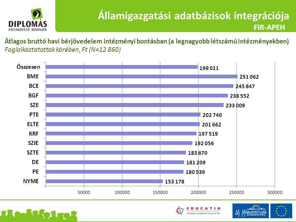 Az egyes várakozások említési gyakorisága, százalékos megoszlás, N=7835 Átlagos bruttó havi bérjövedelem intézményi bontásban (a legnagyobb létszámú intézményekben) Foglalkoztatottak körében, Ft (N=12 860) Államigazgatási adatbázisok integrációja FIR-APEH