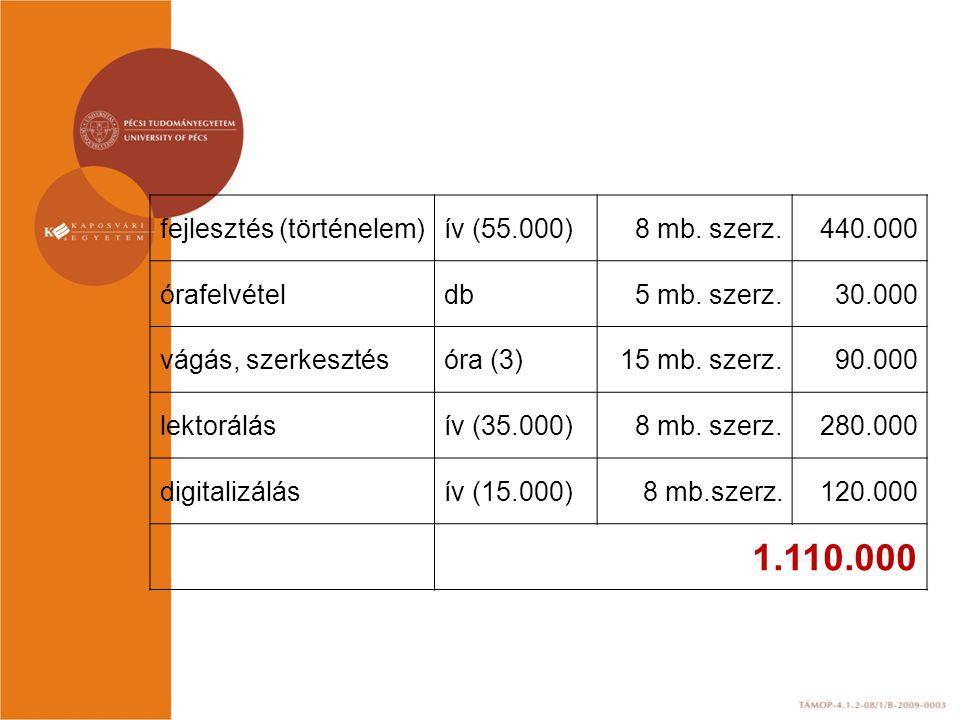 fejlesztés (történelem)ív (55.000)8 mb. szerz.440.000 órafelvételdb5 mb. szerz.30.000 vágás, szerkesztésóra (3)15 mb. szerz.90.000 lektorálásív (35.00