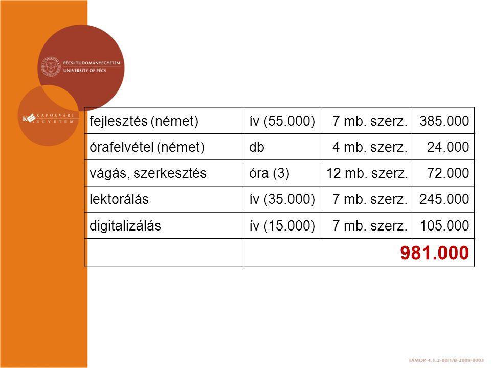 fejlesztés (német)ív (55.000)7 mb. szerz.385.000 órafelvétel (német)db4 mb. szerz.24.000 vágás, szerkesztésóra (3)12 mb. szerz.72.000 lektorálásív (35
