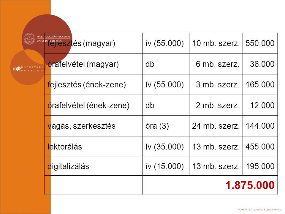 fejlesztés (magyar)ív (55.000)10 mb. szerz.550.000 órafelvétel (magyar)db6 mb. szerz.36.000 fejlesztés (ének-zene)ív (55.000)3 mb. szerz.165.000 órafe