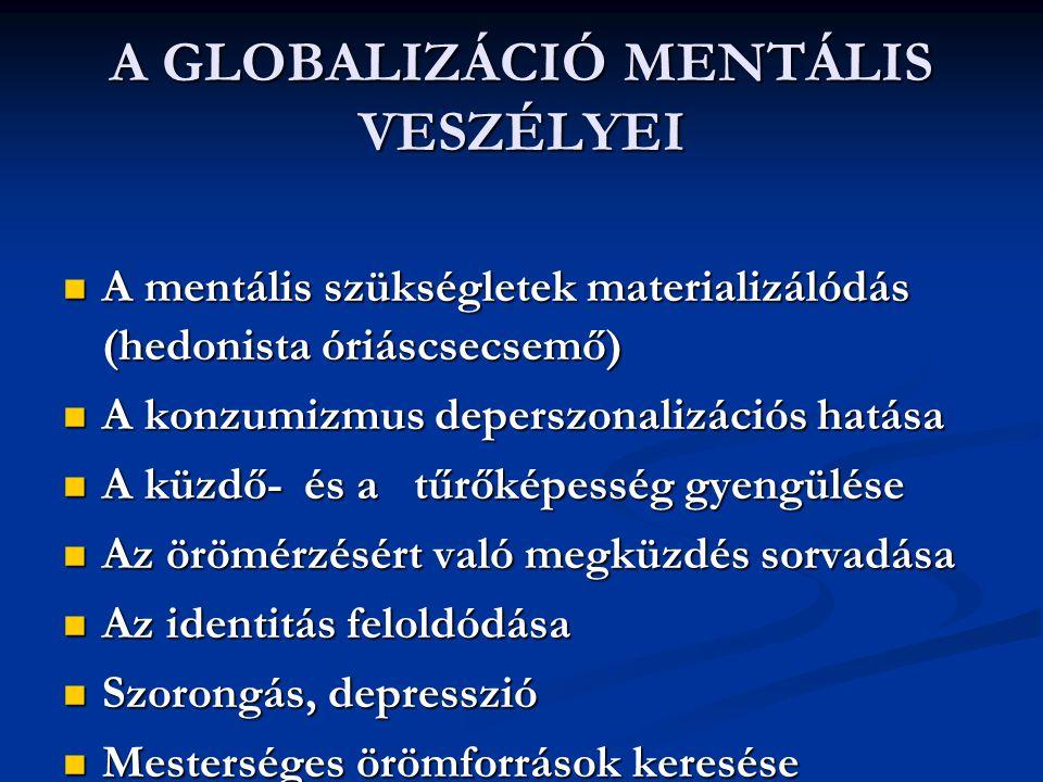 A GLOBALIZÁCIÓ MENTÁLIS VESZÉLYEI A mentális szükségletek materializálódás (hedonista óriáscsecsemő) A mentális szükségletek materializálódás (hedonista óriáscsecsemő) A konzumizmus deperszonalizációs hatása A konzumizmus deperszonalizációs hatása A küzdő- és a tűrőképesség gyengülése A küzdő- és a tűrőképesség gyengülése Az örömérzésért való megküzdés sorvadása Az örömérzésért való megküzdés sorvadása Az identitás feloldódása Az identitás feloldódása Szorongás, depresszió Szorongás, depresszió Mesterséges örömforrások keresése Mesterséges örömforrások keresése