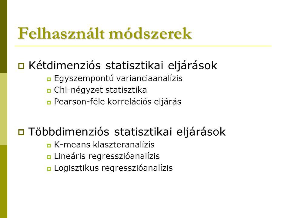 Felhasznált módszerek  Kétdimenziós statisztikai eljárások  Egyszempontú varianciaanalízis  Chi-négyzet statisztika  Pearson-féle korrelációs eljárás  Többdimenziós statisztikai eljárások  K-means klaszteranalízis  Lineáris regresszióanalízis  Logisztikus regresszióanalízis