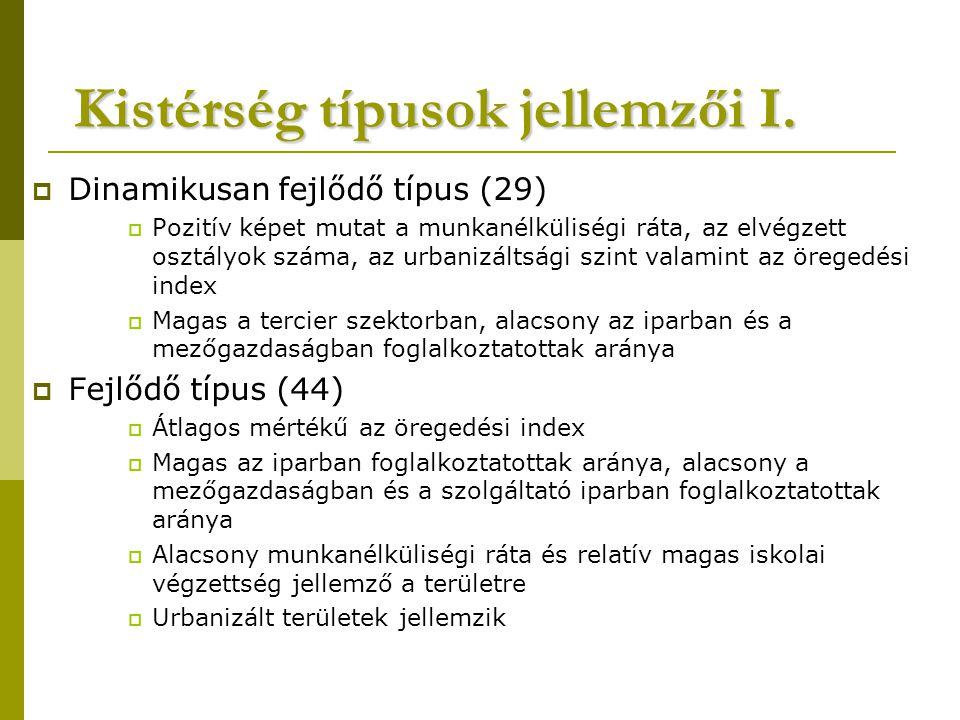 Kistérség típusok jellemzői I.  Dinamikusan fejlődő típus (29)  Pozitív képet mutat a munkanélküliségi ráta, az elvégzett osztályok száma, az urbani