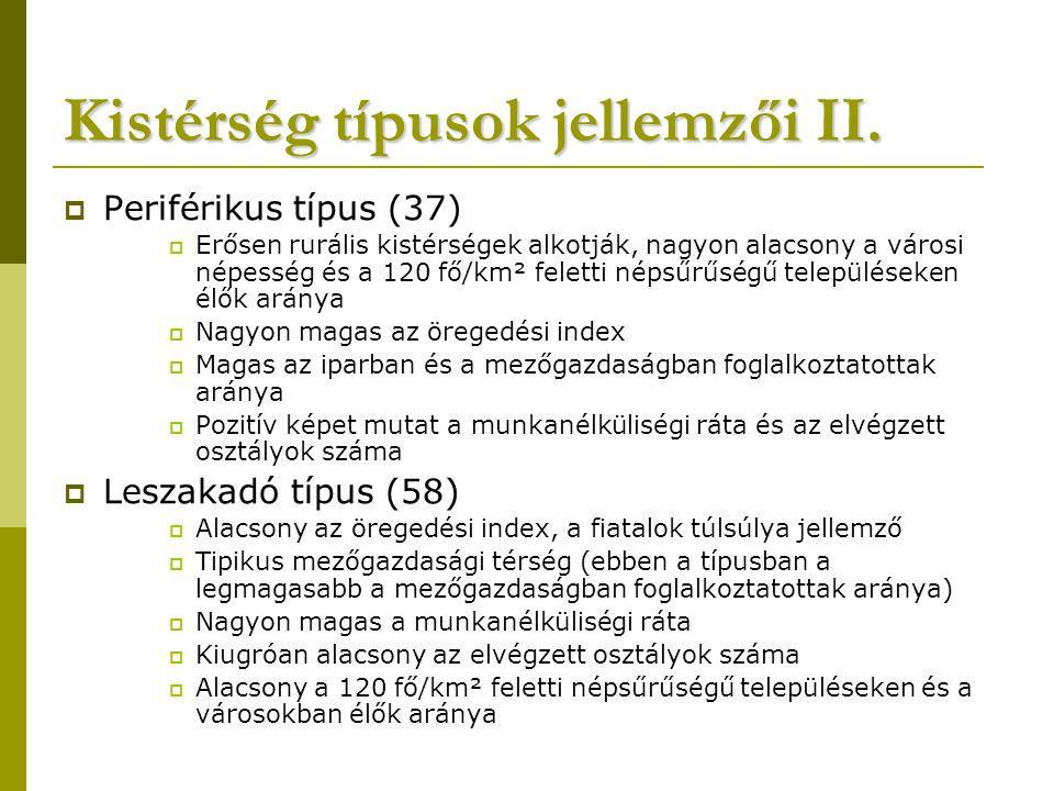 Kistérség típusok jellemzői II.  Periférikus típus (37)  Erősen rurális kistérségek alkotják, nagyon alacsony a városi népesség és a 120 fő/km² fele