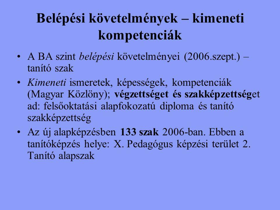 Belépési követelmények – kimeneti kompetenciák A BA szint belépési követelményei (2006.szept.) – tanító szak Kimeneti ismeretek, képességek, kompetenciák (Magyar Közlöny); végzettséget és szakképzettséget ad: felsőoktatási alapfokozatú diploma és tanító szakképzettség Az új alapképzésben 133 szak 2006-ban.
