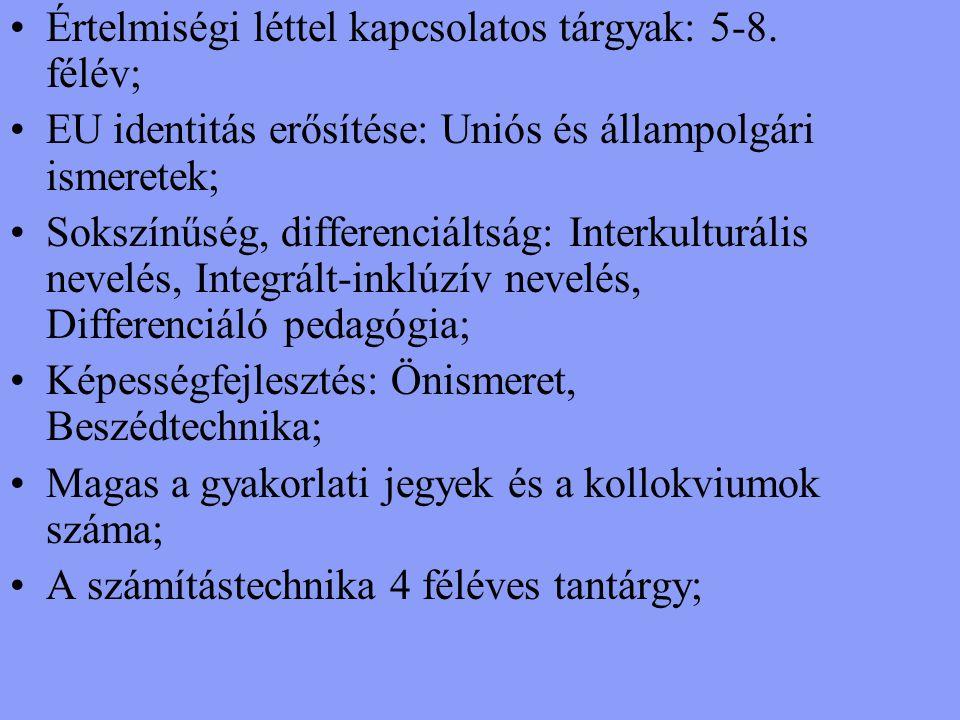 Értelmiségi léttel kapcsolatos tárgyak: 5-8. félév; EU identitás erősítése: Uniós és állampolgári ismeretek; Sokszínűség, differenciáltság: Interkultu