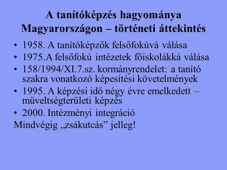 A tanítóképzés hagyománya Magyarországon – történeti áttekintés 1958. A tanítóképzők felsőfokúvá válása 1975.A felsőfokú intézetek főiskolákká válása