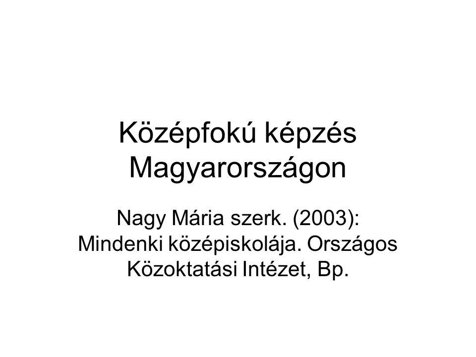 Középfokú képzés Magyarországon Nagy Mária szerk. (2003): Mindenki középiskolája. Országos Közoktatási Intézet, Bp.