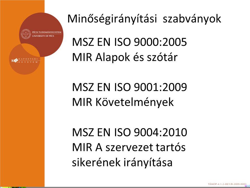 Minőségirányítási szabványok MSZ EN ISO 9000:2005 MIR Alapok és szótár MSZ EN ISO 9001:2009 MIR Követelmények MSZ EN ISO 9004:2010 MIR A szervezet tartós sikerének irányítása
