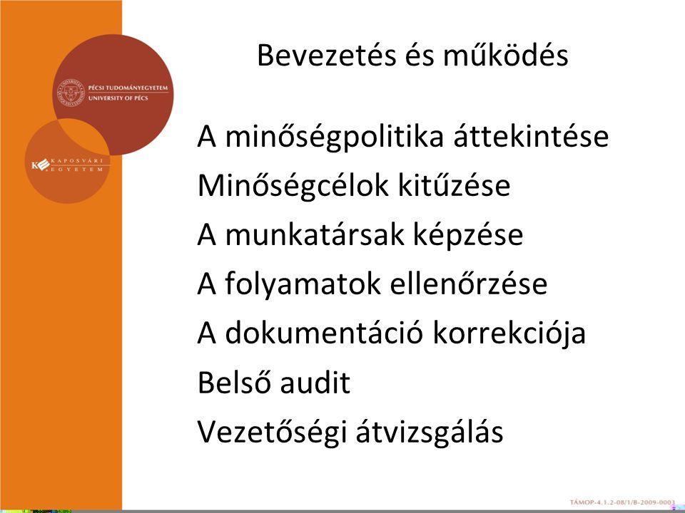 Bevezetés és működés A minőségpolitika áttekintése Minőségcélok kitűzése A munkatársak képzése A folyamatok ellenőrzése A dokumentáció korrekciója Belső audit Vezetőségi átvizsgálás