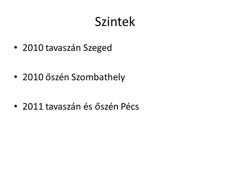 Szintek 2010 tavaszán Szeged 2010 őszén Szombathely 2011 tavaszán és őszén Pécs
