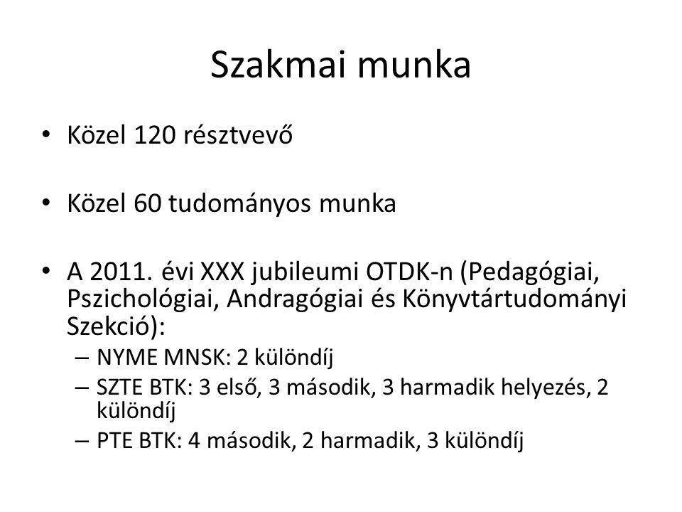 Szakmai munka Közel 120 résztvevő Közel 60 tudományos munka A 2011.