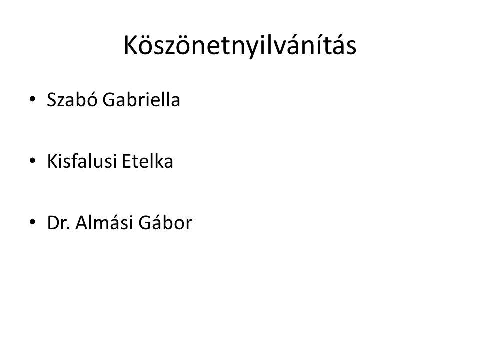 Köszönetnyilvánítás Szabó Gabriella Kisfalusi Etelka Dr. Almási Gábor