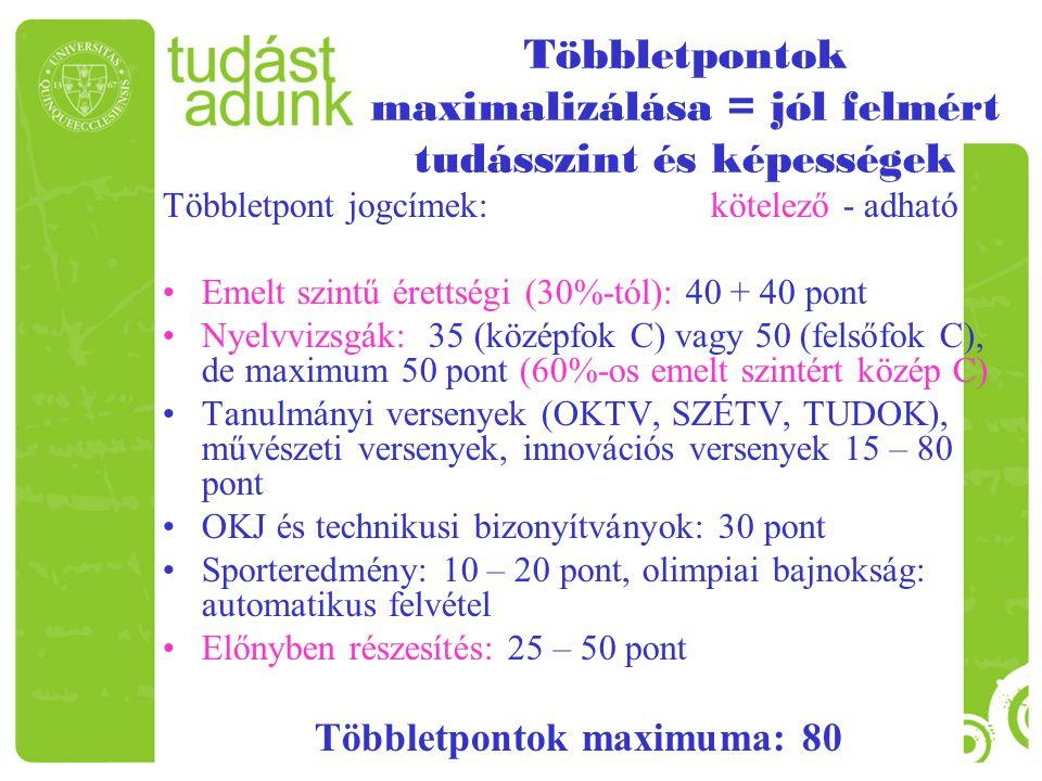 Többletpont jogcímek: kötelező - adható Emelt szintű érettségi (30%-tól): 40 + 40 pont Nyelvvizsgák: 35 (középfok C) vagy 50 (felsőfok C), de maximum