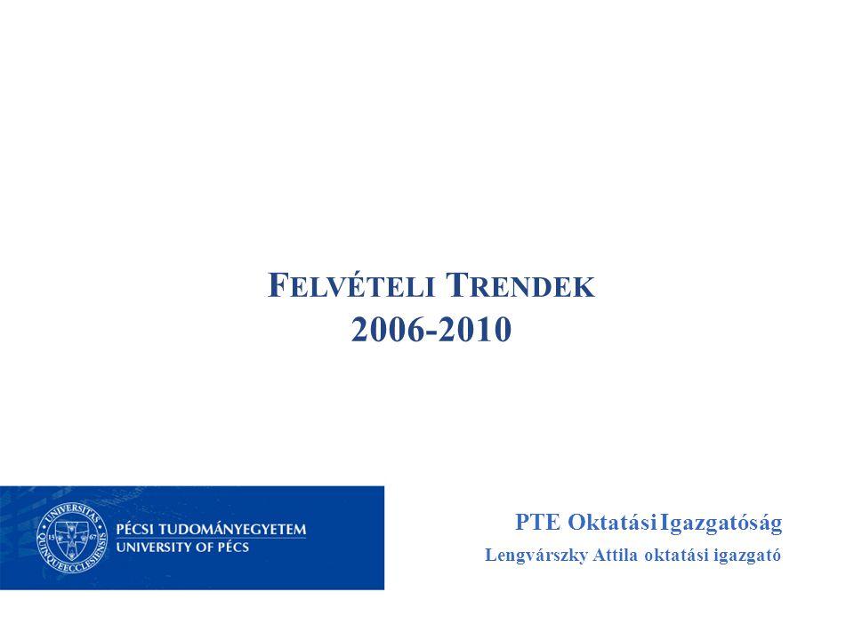 F ELVÉTELI T RENDEK 2006-2010 PTE Oktatási Igazgatóság Lengvárszky Attila oktatási igazgató