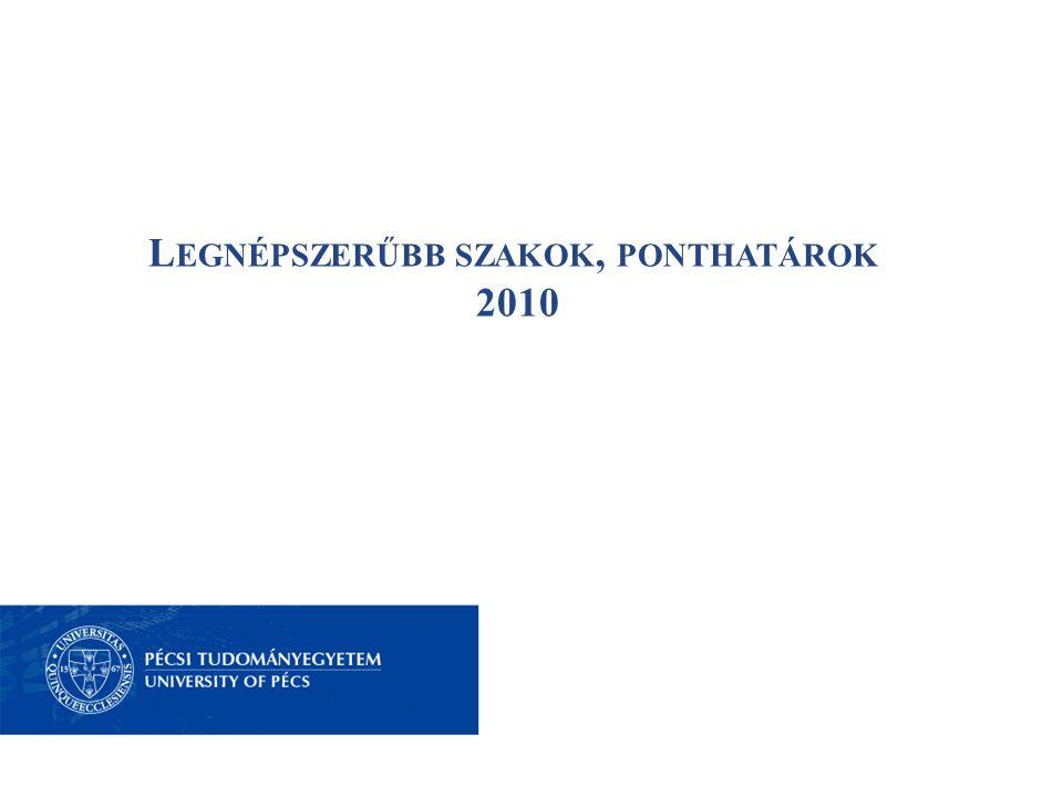 L EGNÉPSZERŰBB SZAKOK, PONTHATÁROK 2010