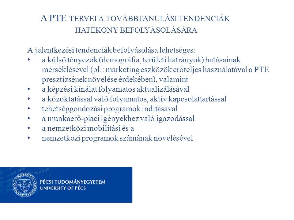 A PTE TERVEI A TOVÁBBTANULÁSI TENDENCIÁK HATÉKONY BEFOLYÁSOLÁSÁRA A jelentkezési tendenciák befolyásolása lehetséges: a külső tényezők (demográfia, területi hátrányok) hatásainak mérséklésével (pl.: marketing eszközök erőteljes használatával a PTE presztízsének növelése érdekében), valamint a képzési kínálat folyamatos aktualizálásával a közoktatással való folyamatos, aktív kapcsolattartással tehetséggondozási programok indításával a munkaerő-piaci igényekhez való igazodással a nemzetközi mobilitási és a nemzetközi programok számának növelésével