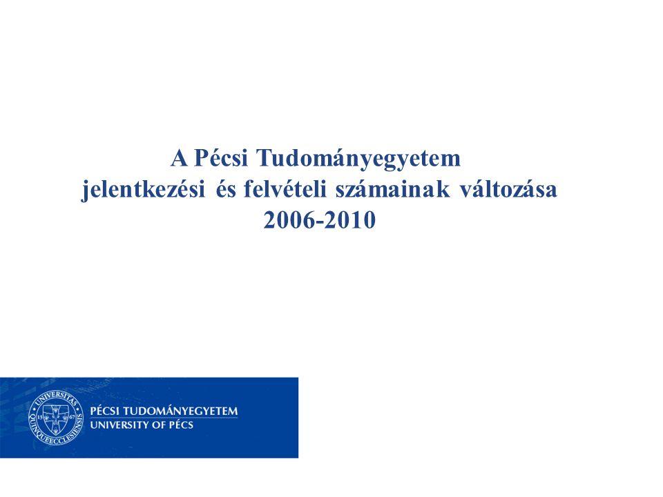 A Pécsi Tudományegyetem jelentkezési és felvételi számainak változása 2006-2010